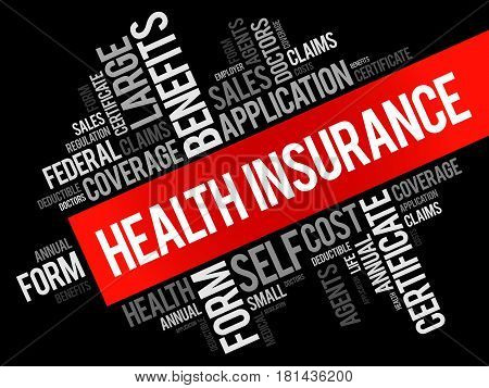 Health Insurance Word Cloud Collage