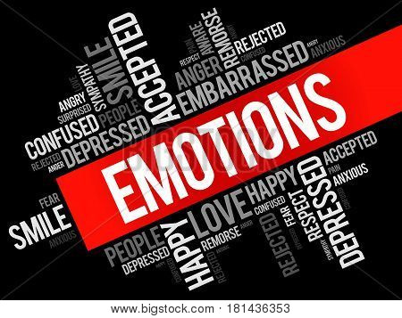 Emotions Word Cloud Collage