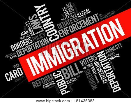 Immigration Word Cloud Collage