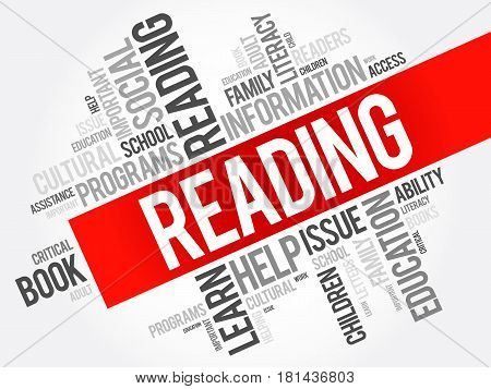 Reading Word Cloud Collage