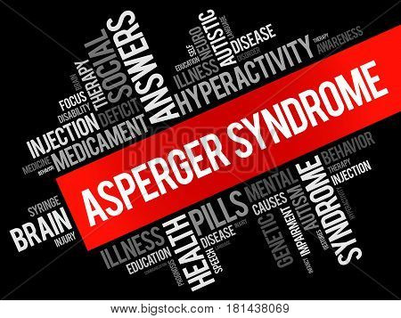 Asperger Syndrome Word Cloud Collage