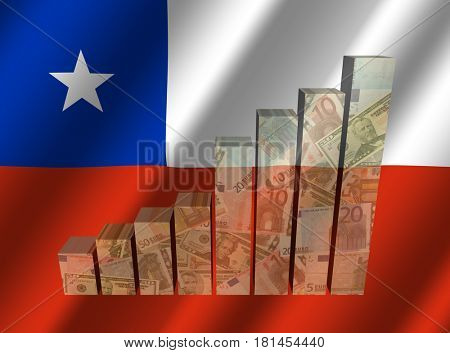 Currency graph on rippled Chilean flag 3d illustration