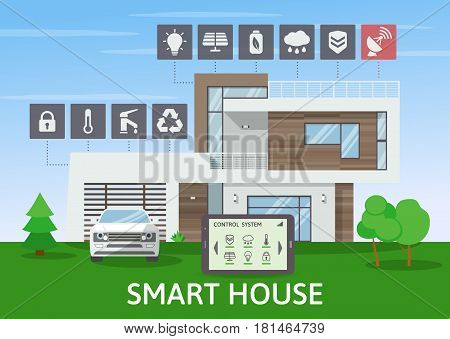 Modern Smart House infographic banner. Flat design style concept, technology system with centralized control. Vector illustration.