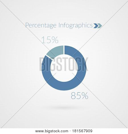 85 15 percent pie chart symbol. Percentage vector infographics. Circle diagram sign isolated on grey gradient background