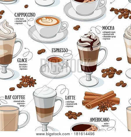 Different types of coffee. Coffee menu. Vector seamless pattern.