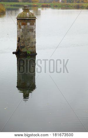 Danzig Landmark Gdansk With Motlawa River Poland