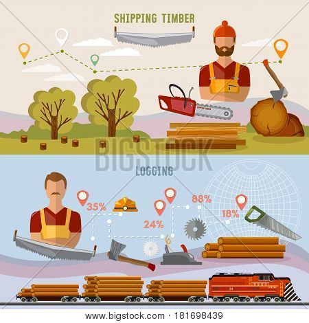 Logging industry banner. Woodcutter deforestation power-saw bench transportation of logs by train preparation of firewood