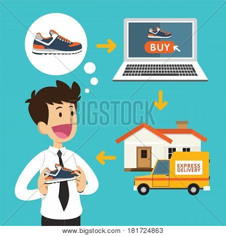 Vector concept on-line shopping. Man with laptop make shopping.