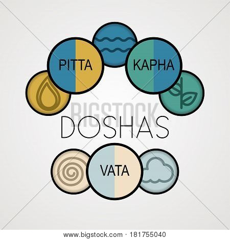 Ayurveda Vector illustration The main concepts of ayurveda Three types of doshas: vata, pitta, kapha Icons-symbols of five elements and three doshas on a white background