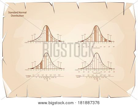 Business and Marketing Concepts, Illustration of Gaussian Bell Curve Chart or Normal Distribution Curve Graph on Old Antique Vintage Grunge Paper Texture Background.