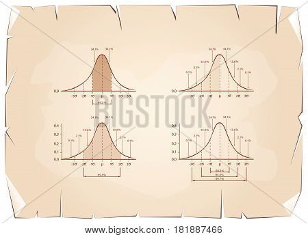 Business and Marketing Concepts, Illustration Collection of Gaussian Bell Curve Diagram or Normal Distribution Curve on Old Antique Vintage Grunge Paper Texture Background.