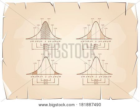 Business and Marketing Concepts, Illustration of 3 Step Standard Deviation Diagram, Gaussian Bell or Normal Distribution Curve on Old Antique Vintage Grunge Paper Texture Background.