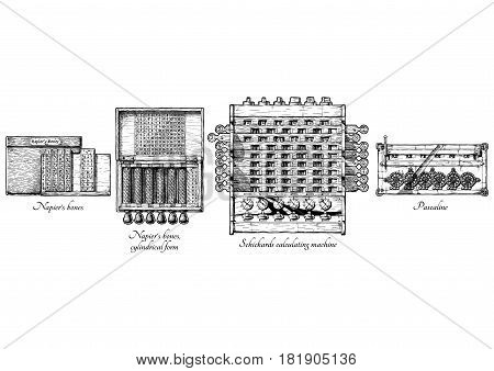 Vector hand drawn illustration of mechanical calculators history. XVII Century. Napier's bones and cylindrical form calculating tables Schickards calculating machine Pascaline.