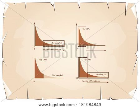 Illustration of Set of Fat Tailed and Long Tailed Distributions Chart Label on Old Antique Vintage Grunge Paper Texture Background.