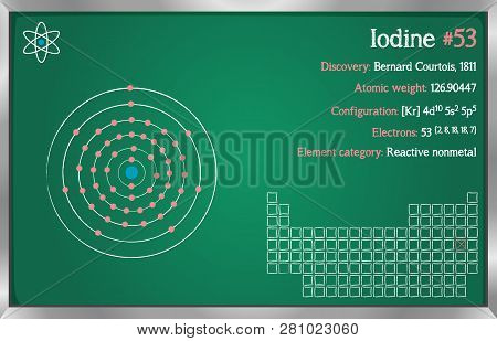 Detailed Infographic Of The Element Of Iodine.