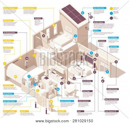 Vector Isometric Smart Home Infographic. Includes House Cross-section, Garage, Kitchen, Living Room,