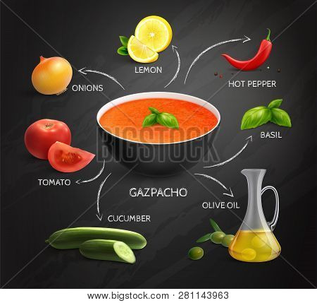 Gazpacho Recipe Infographics Layout With Colored Images And Text Description Of Soup Ingredients Rea