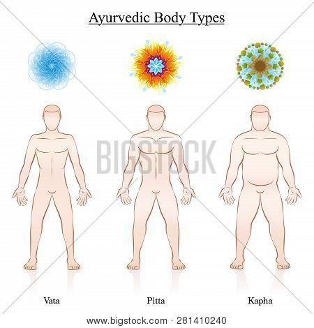 Ayurvedic Dosha Symbols - Vata, Pitta, Kapha With The Relevant Depiction Of Three Male Body Constitu
