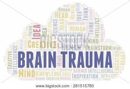 Brain Trauma word cloud. Wordcloud made with text only. poster
