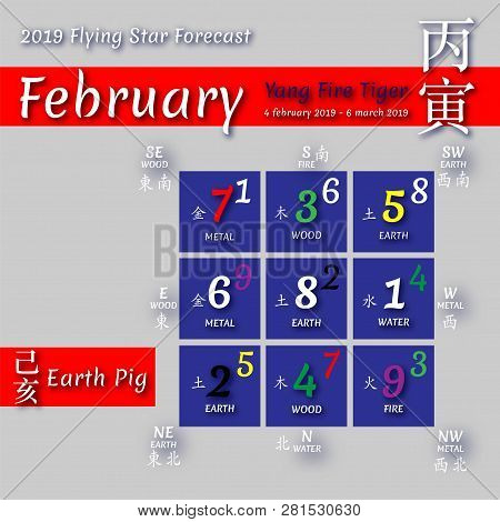 Chinese Hieroglyphs Numbers. Translation Of Characters-numbers. Lo Shu Square. 2019 Chinese Feng Shu