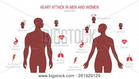 Heart Attack Symptoms In Men And Women. Simple Icons For Medical Infographics, Articles, Textbooks,