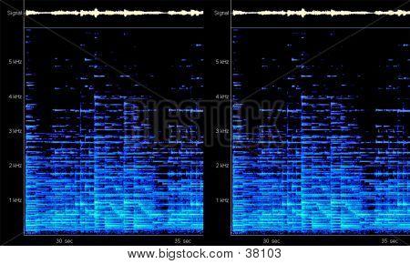 Spectrum Analyzer Display