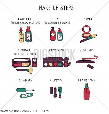 Right Order To Apply Makeup. How To Doing Makeup. Visage Tutorial. Cute Hand Drawn Vector Graphic