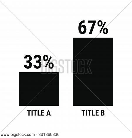Compare Thirty Three And Sixty Seven Percent Bar Chart. 33 And 67 Percentage Comparison. Black Vecto