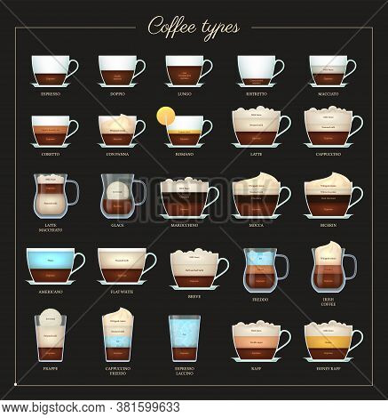 Coffee Recipe Flat Set. Assortment Of Coffee Drinks. Aroma Hot Tasty Drinks Preparation Guide. Coffe