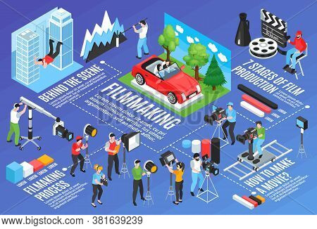 Isometric Cinematography Horizontal Composition With Infographic Icons Text And Characters Of Shooti