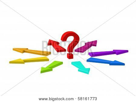 Question Mark and Many Arrows