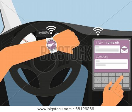 Multiscreen interaction. Synchronization of smart wristwatch and smartcar