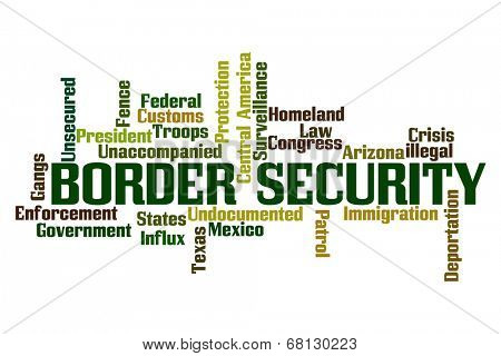 Border Security Word Cloud