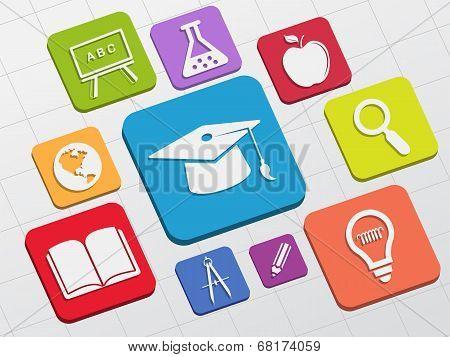 Education Signs In Flat Blocks