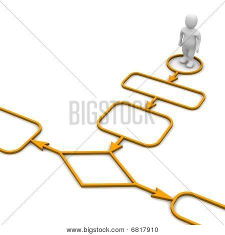 Man and diagram