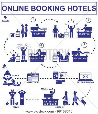 Online booking hotels. Set vector stick figures man and woman. Travel hotel icons
