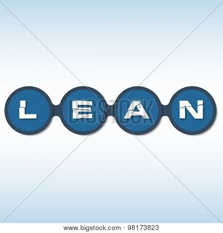 Lean Heading In Circles
