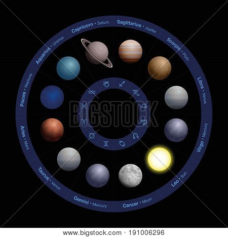 Planets of astrology, realistic design, in zodiac circle - with names in the outer circle and symbols in the inner circle. Vector illustration on black background.