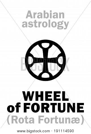 Astrology Alphabet: WHEEL of FORTUNE (Rota Fortunæ), point of horoscope. Hieroglyphics character sign (single symbol).