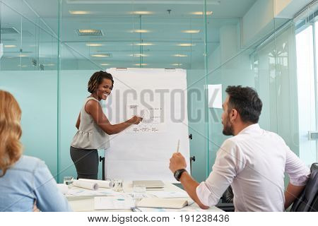 Cheerful African American businesswoman presenting company development strategy to her colleagues during working meeting in boardroom