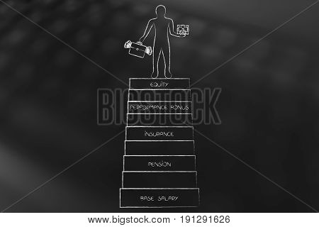 Company Benefits Package, Man Above Set Of Stairs With Captions
