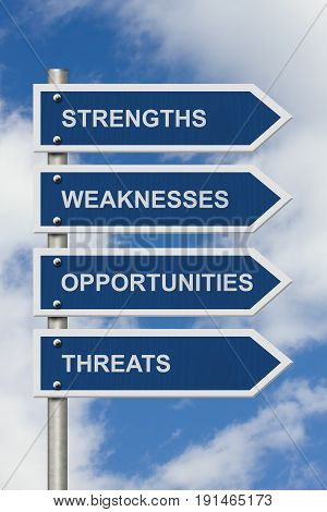 SWOT Strengths Weaknesses Opportunities Threats text on a blue and white road sign with sky 3D Illustration