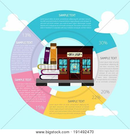 Book Shop Infographic | set of vector diagram illustration use for presentation, business, marketing and much more.The set can be used for several purposes like: websites, print templates, presentation templates, and promotional materials.