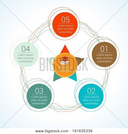 Template circular vector education infographic for presentation. Flat line chart with 5 options parts processes.