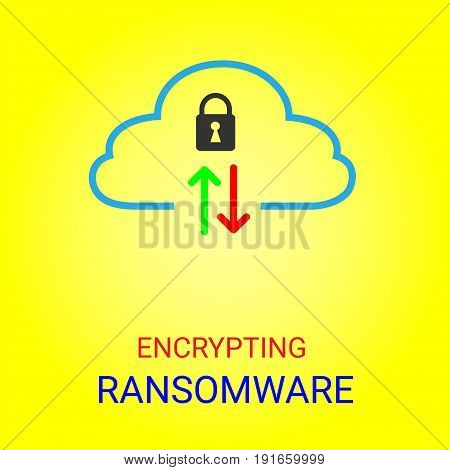 Malware encrypted file on cloud Ransomware, Wanacry