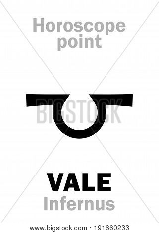Astrology Alphabet: VALE (Infernus), place in Astrological chart. Hieroglyphics character sign (single symbol).