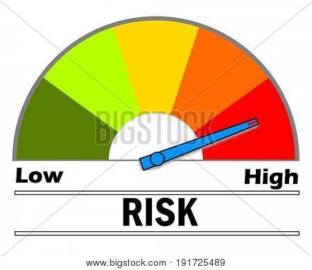 High risk level