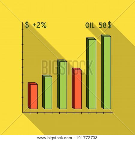 Oil price chart.Oil single icon in flat style vector symbol stock illustration .