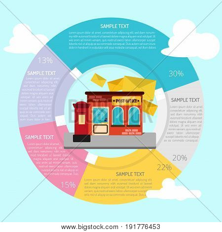 Post Office Infographic | set of vector diagram illustration use for presentation, business, marketing and much more.The set can be used for several purposes like: websites, print templates, presentation templates, and promotional materials.