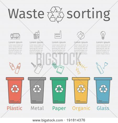 Recycle trash bins with garbage line icons. Waste sorting set. Vector illustration.
